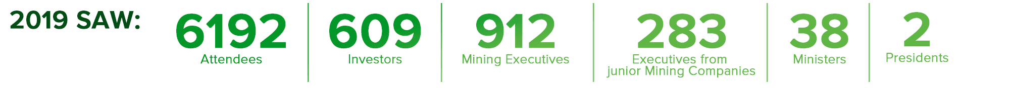 Mining Indaba - Home Page