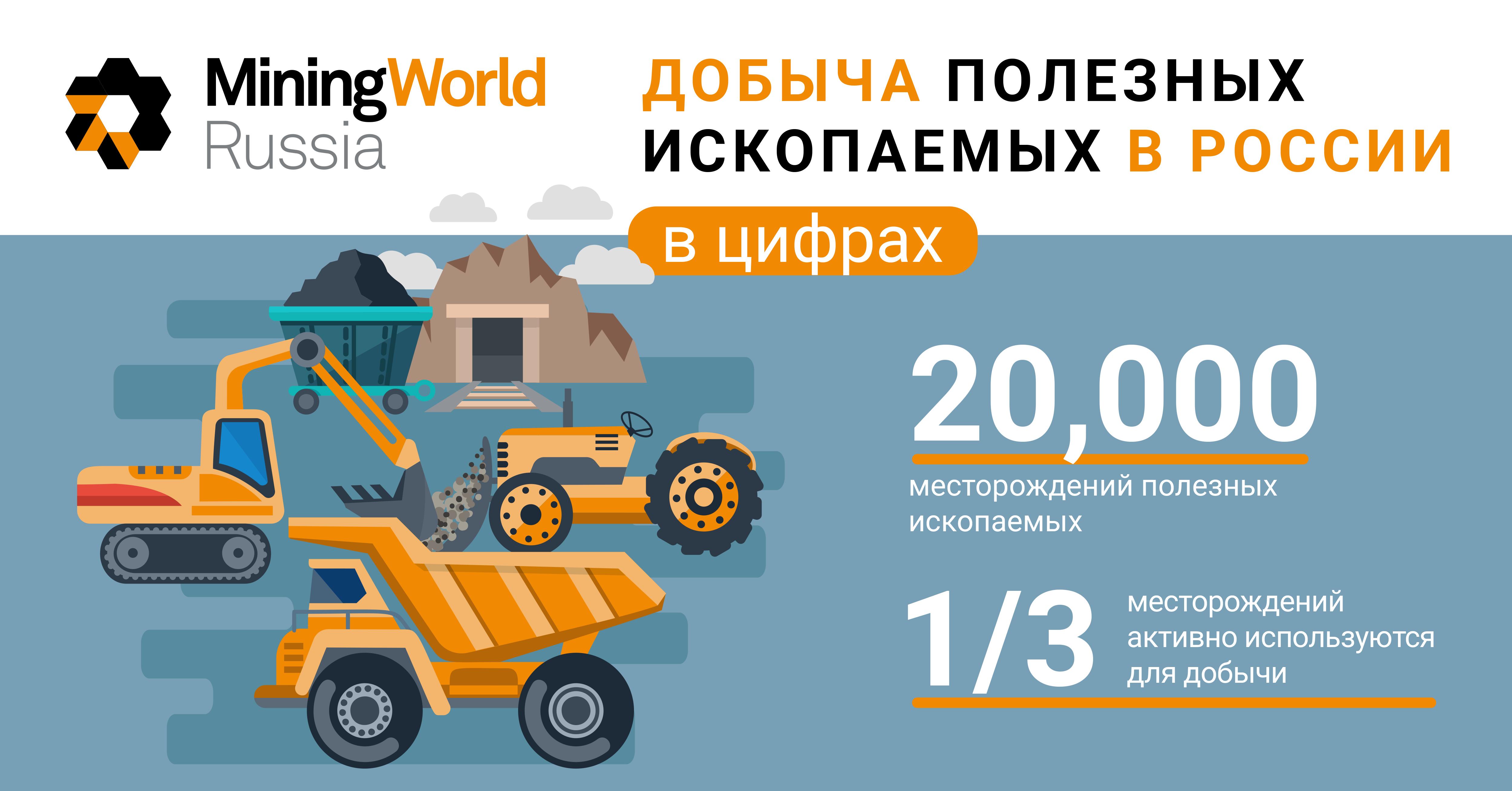 добыча полезных ископаемых в России MiningWorld Russia