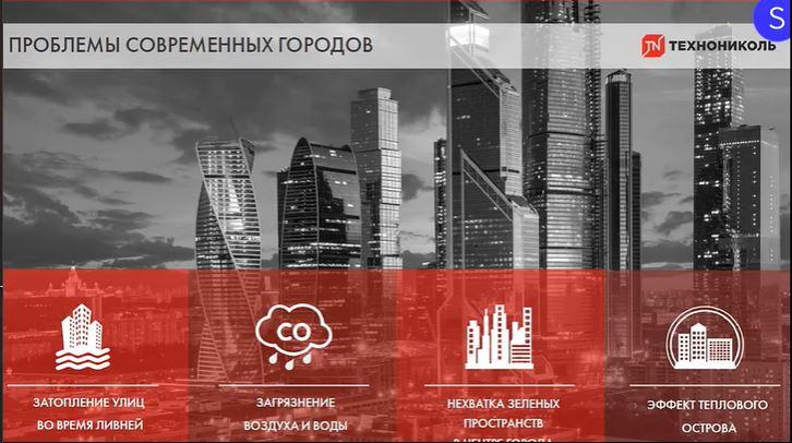 Проблемы городов