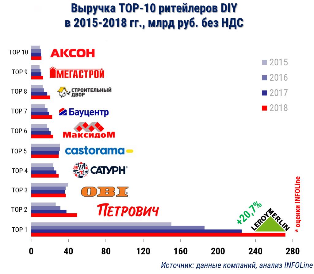 top10-diy-1025