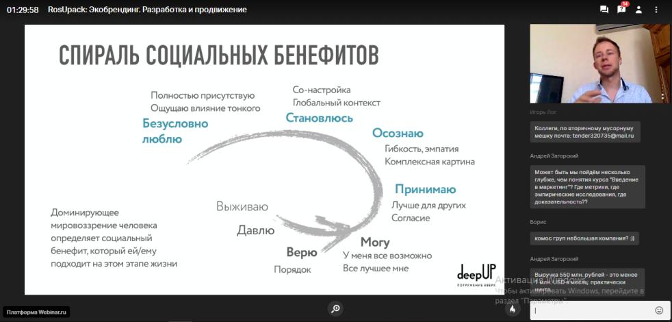 Андрей Григорьев. Спираль социальных бенефитов