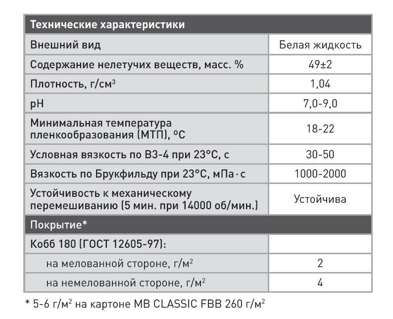 Технические характеристики homacryl 941 BP