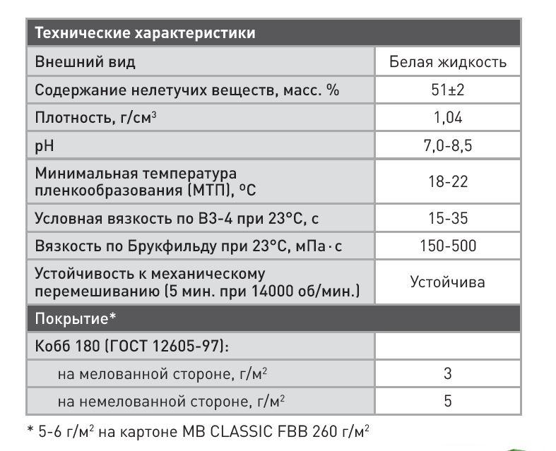 Технические характеристики homacryl 943 BP