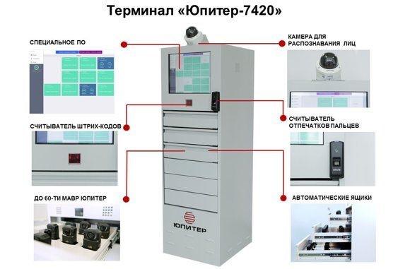 yupiter-7420sec2019