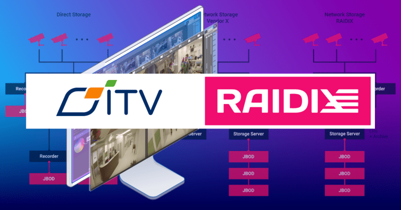 ITV, RAIDIX, Securika Moscow 2022