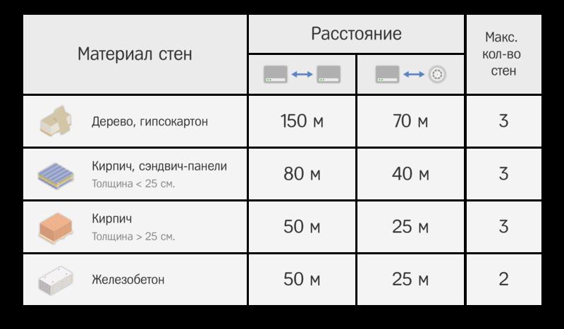АРГУС-СПЕКТР