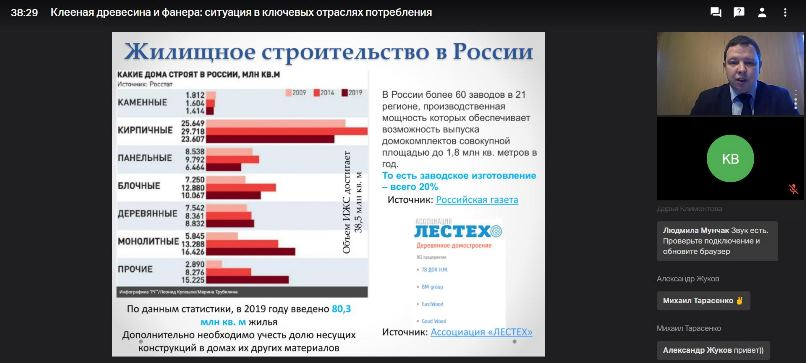 Жилищное строительство в России