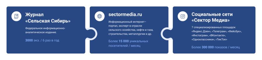 Сектор Медиа, Выставка ЮГАГРО 2021